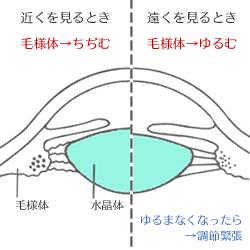 topic_2_p_1